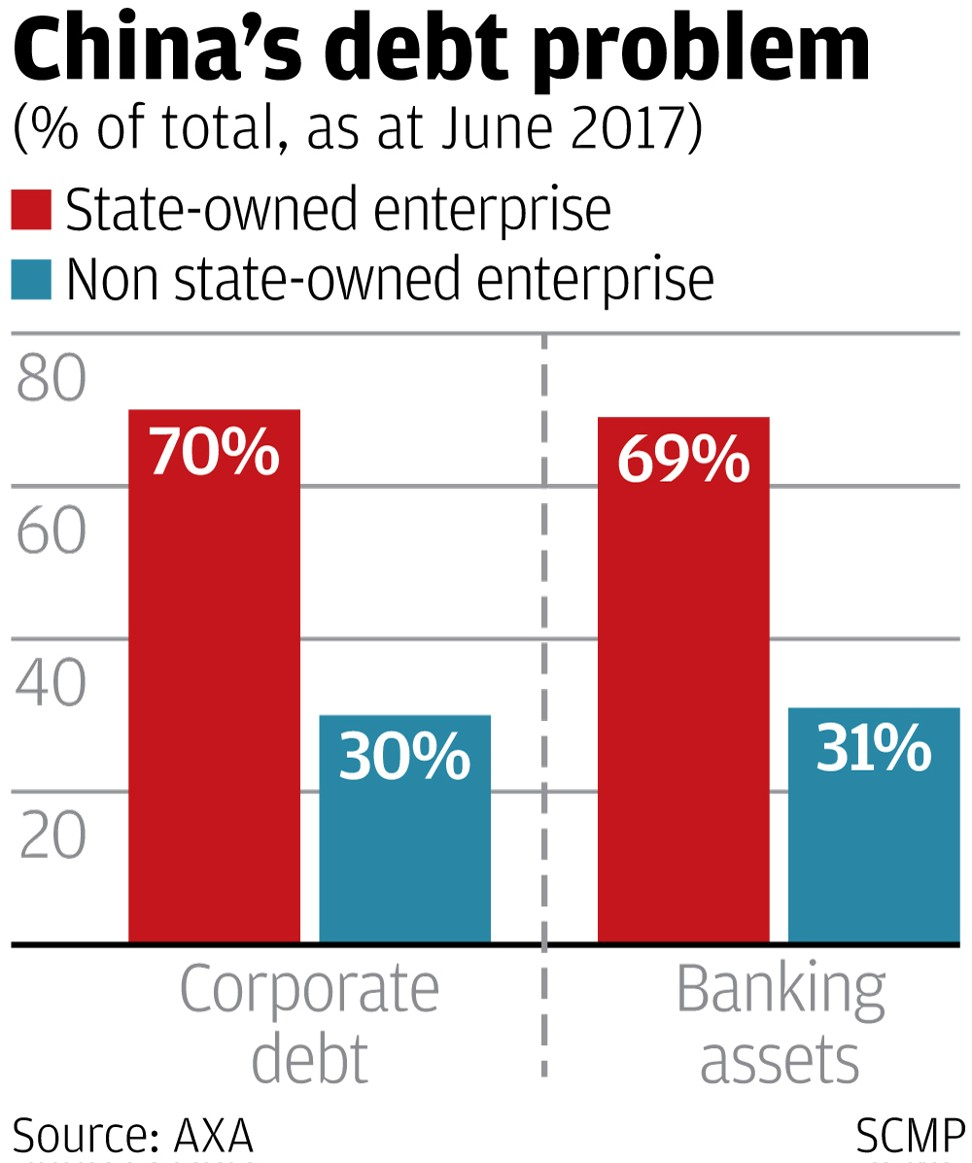 state owned enterprises in china The last time china got serious about reforming its state-owned enterprises ( soes) was nearly two decades ago when hundreds of firms were.