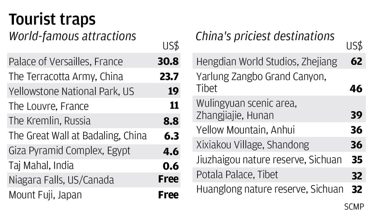Chinas Top Tourist Attractions To Dangle Cheaper Tickets South