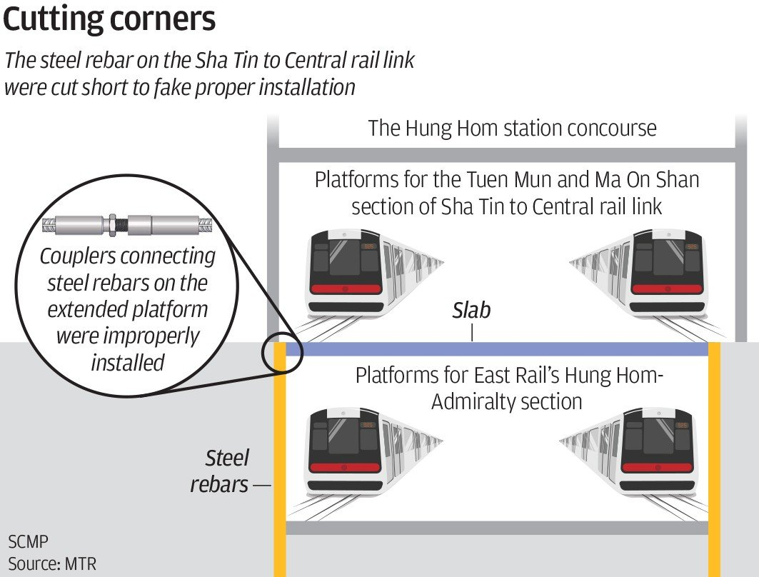 Hong Kongs Sha Tin Central Rail Link Hit By Corner Cutting Boat Electrical Wiring Diagrams 404 Page Not Found Error Ever He Said It Was A Day To Workmanship Issue That Did Warrant Reporting The Government